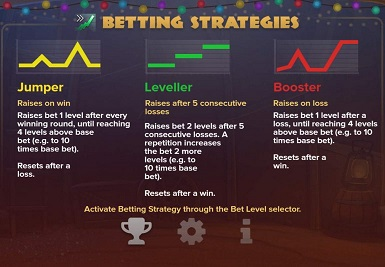 ELK Studios Betting Strategies